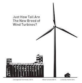 turbine height